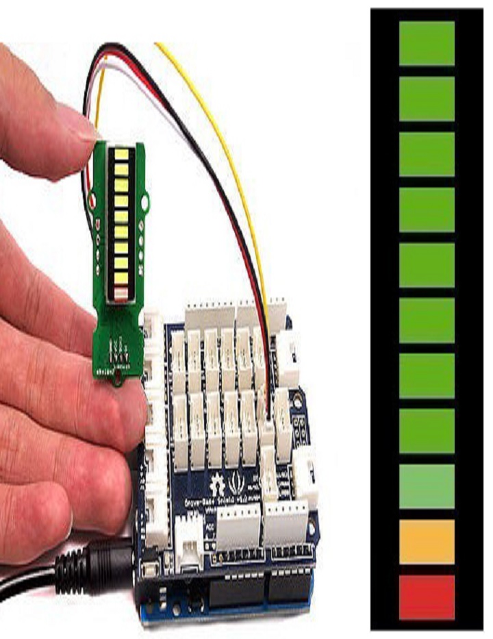3.3' LED Bars